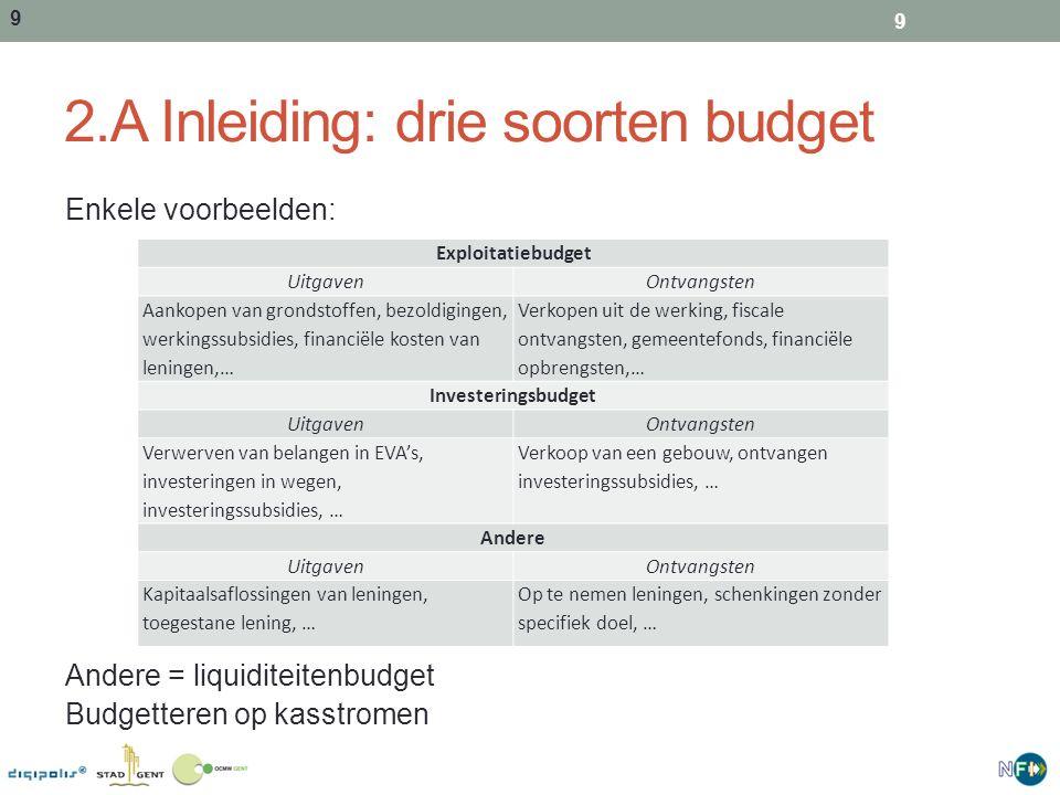 2.A Inleiding: drie soorten budget