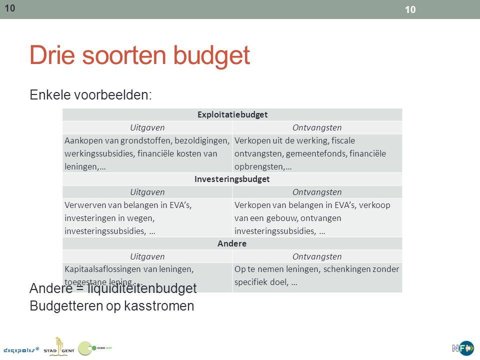 Drie soorten budget Enkele voorbeelden: Andere = liquiditeitenbudget Budgetteren op kasstromen Exploitatiebudget.