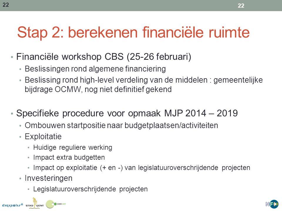 Stap 2: berekenen financiële ruimte