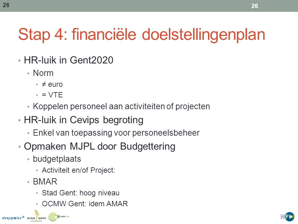 Stap 4: financiële doelstellingenplan