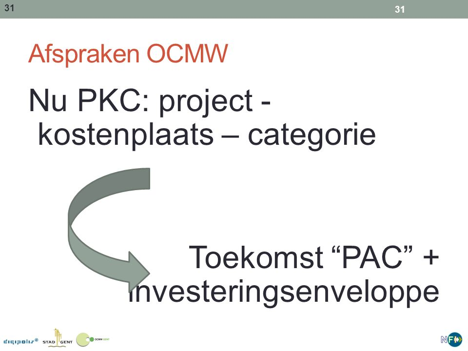 Nu PKC: project - kostenplaats – categorie