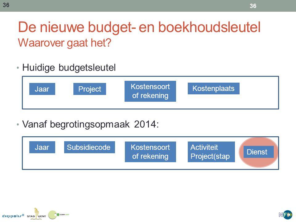 De nieuwe budget- en boekhoudsleutel Waarover gaat het