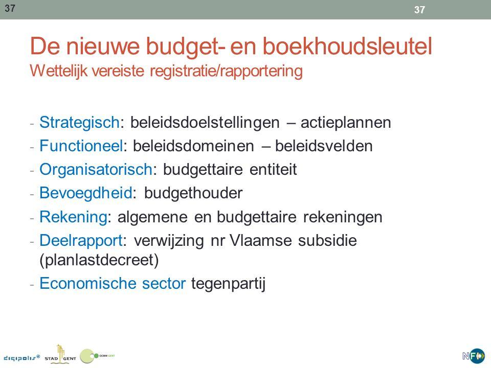 De nieuwe budget- en boekhoudsleutel Wettelijk vereiste registratie/rapportering