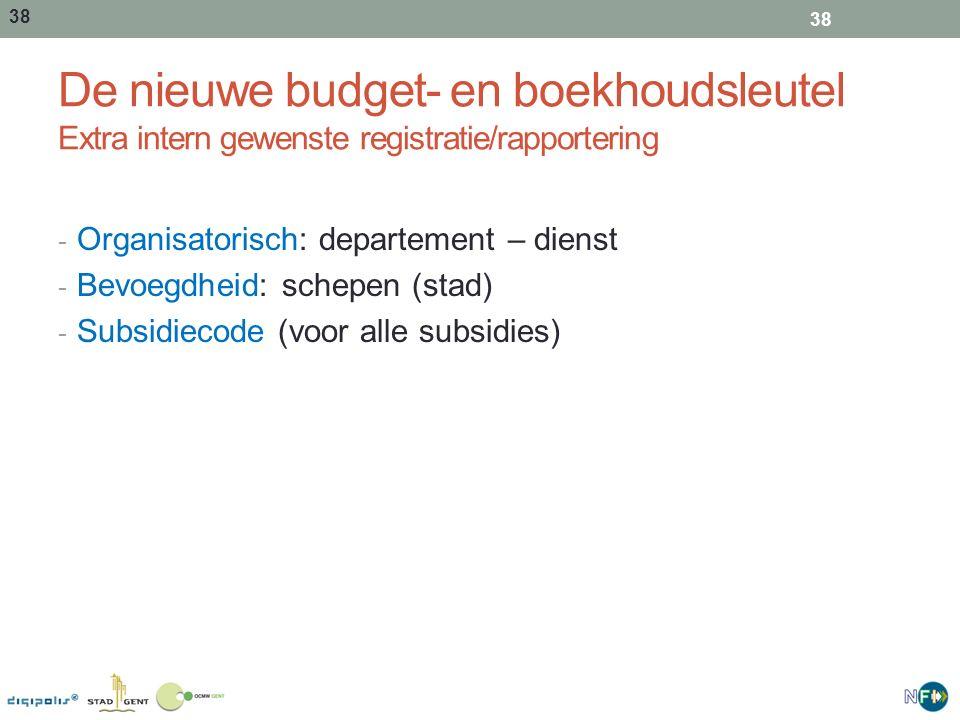 De nieuwe budget- en boekhoudsleutel Extra intern gewenste registratie/rapportering