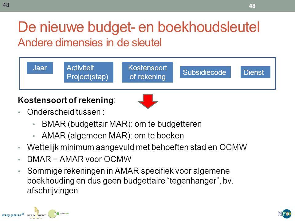 De nieuwe budget- en boekhoudsleutel Andere dimensies in de sleutel