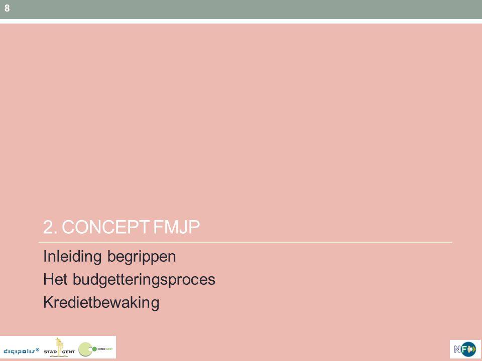 2. CONCEPT FMJP Inleiding begrippen Het budgetteringsproces