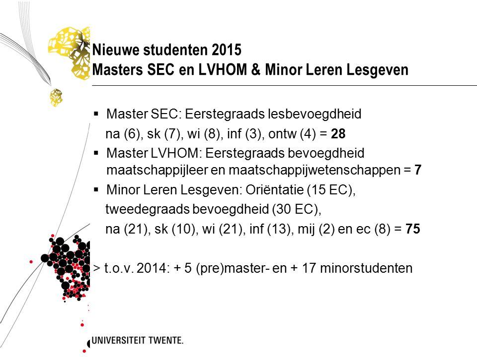 Nieuwe studenten 2015 Masters SEC en LVHOM & Minor Leren Lesgeven