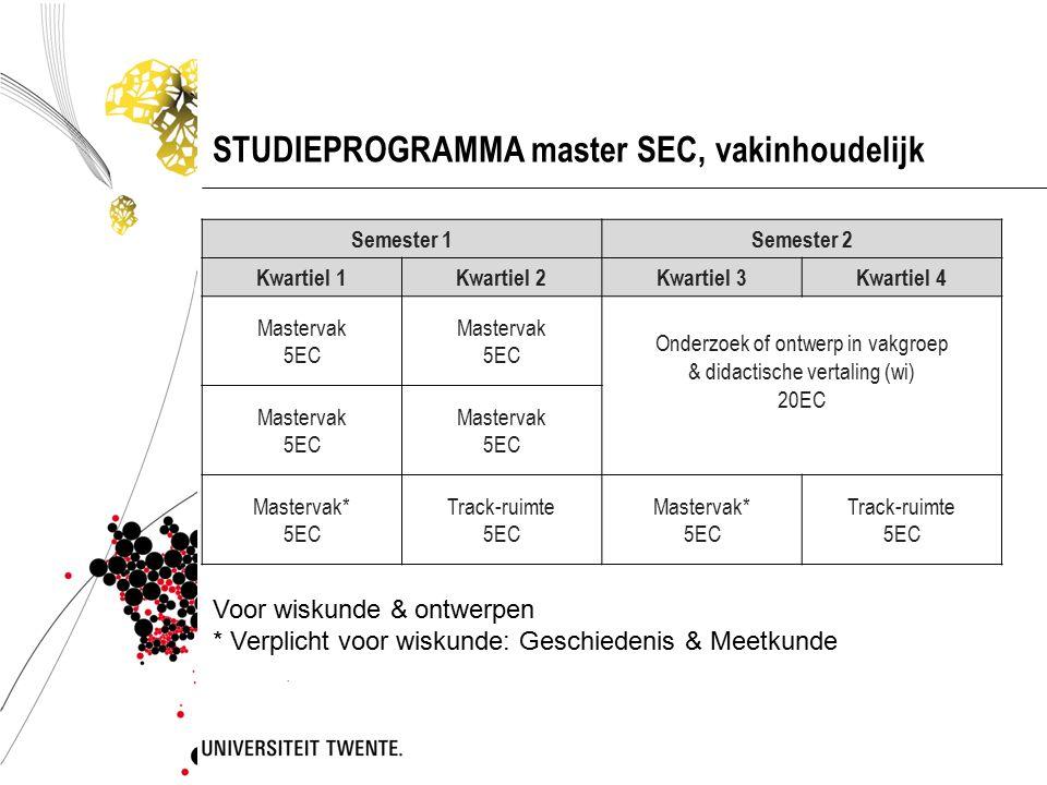 STUDIEPROGRAMMA master SEC, vakinhoudelijk
