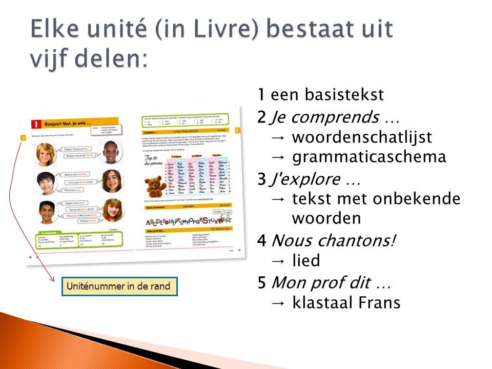 Elke unité (in Livre) bestaat uit vijf delen: