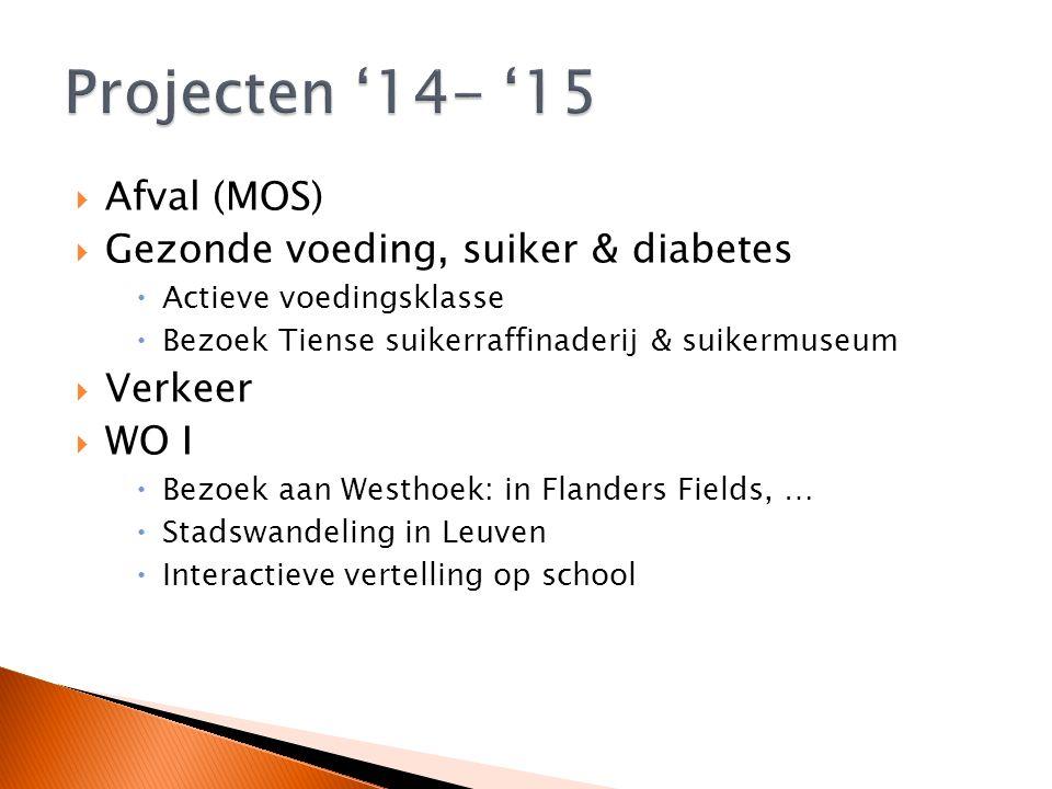 Projecten '14- '15 Afval (MOS) Gezonde voeding, suiker & diabetes