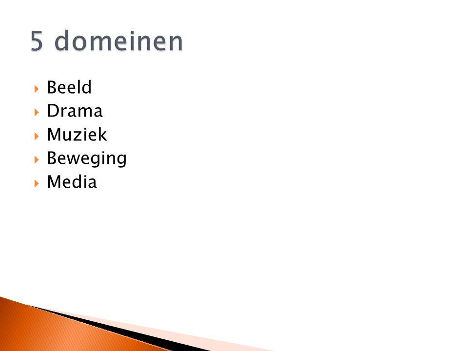 5 domeinen Beeld Drama Muziek Beweging Media