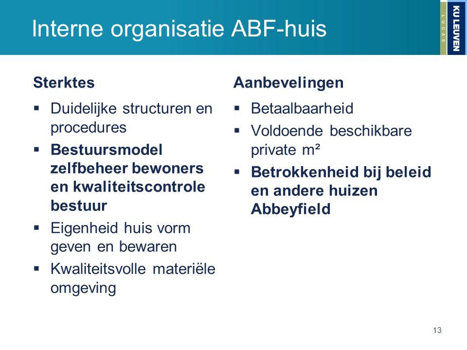 Interne organisatie ABF-huis