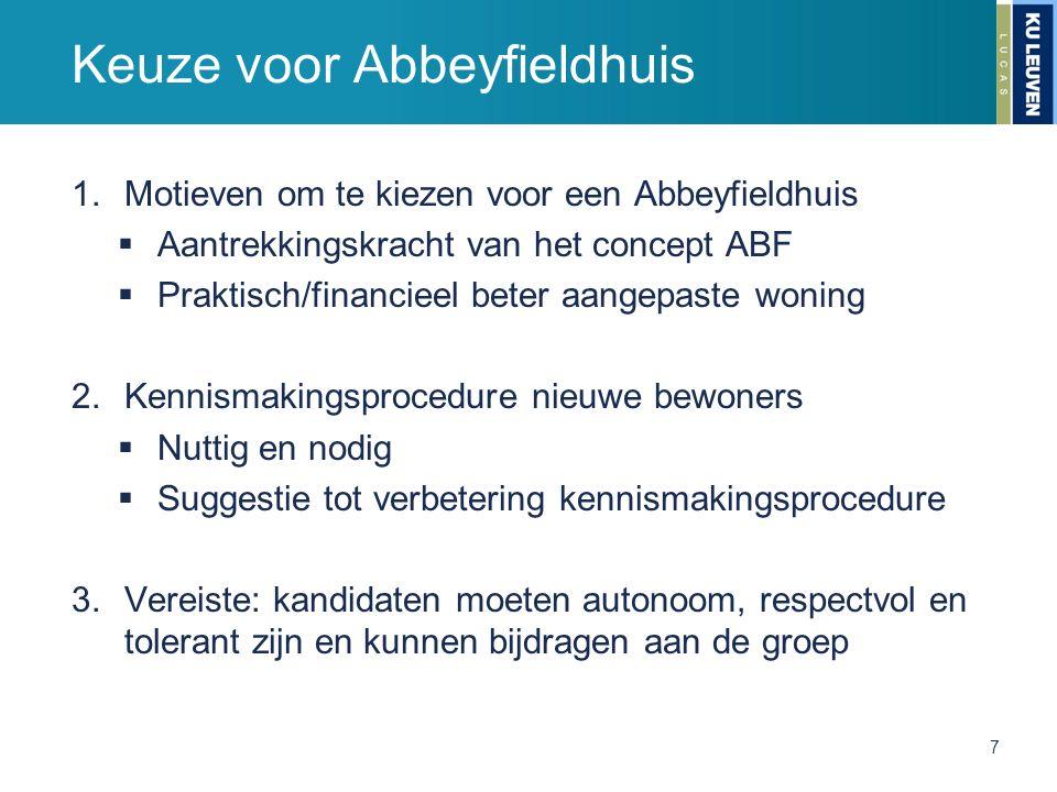 Keuze voor Abbeyfieldhuis