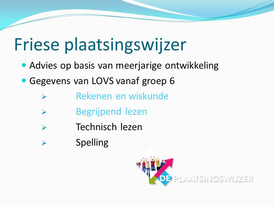 Friese plaatsingswijzer