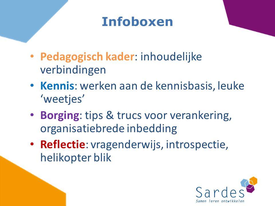 Infoboxen Pedagogisch kader: inhoudelijke verbindingen. Kennis: werken aan de kennisbasis, leuke 'weetjes'