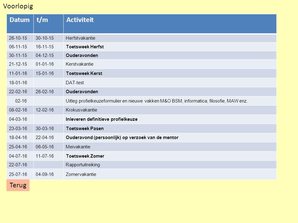 Voorlopig Terug Datum t/m Activiteit 26-10-15 30-10-15 Herfstvakantie