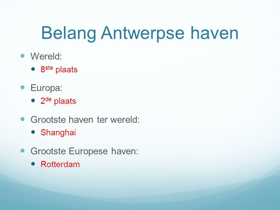 Belang Antwerpse haven