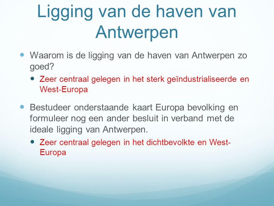 Ligging van de haven van Antwerpen