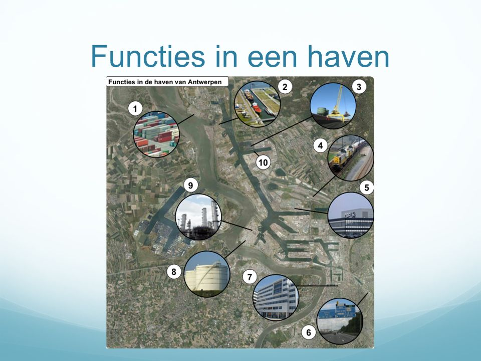 Functies in een haven