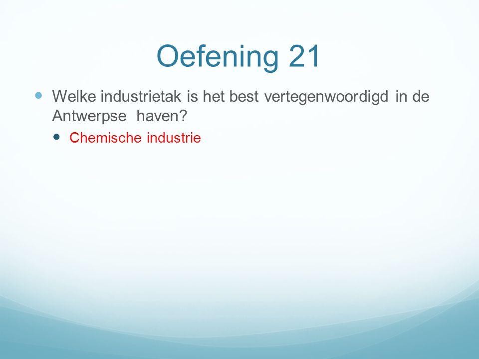 Oefening 21 Welke industrietak is het best vertegenwoordigd in de Antwerpse haven.