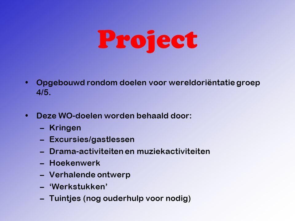 Project Opgebouwd rondom doelen voor wereldoriëntatie groep 4/5.