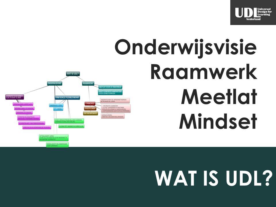 Onderwijsvisie Raamwerk Meetlat Mindset WAT IS UDL