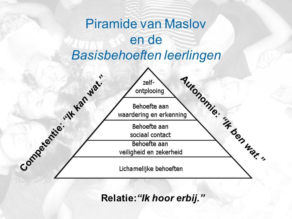 Piramide van Maslov en de Basisbehoeften leerlingen