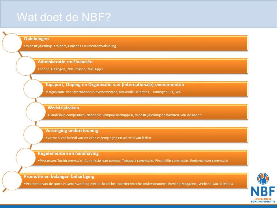 Wat doet de NBF Opleidingen Administratie en Financiën