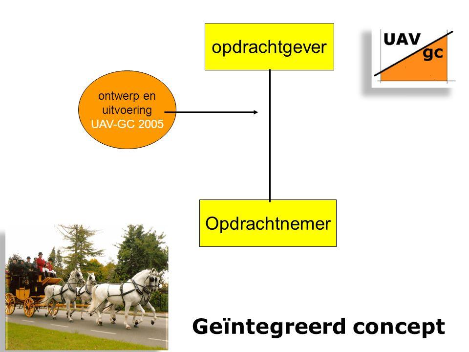 Geïntegreerd concept opdrachtgever Opdrachtnemer ontwerp en uitvoering