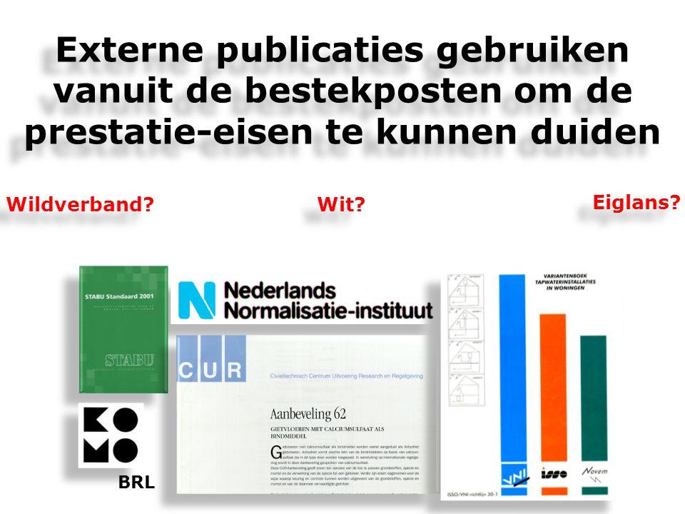 Externe publicaties gebruiken