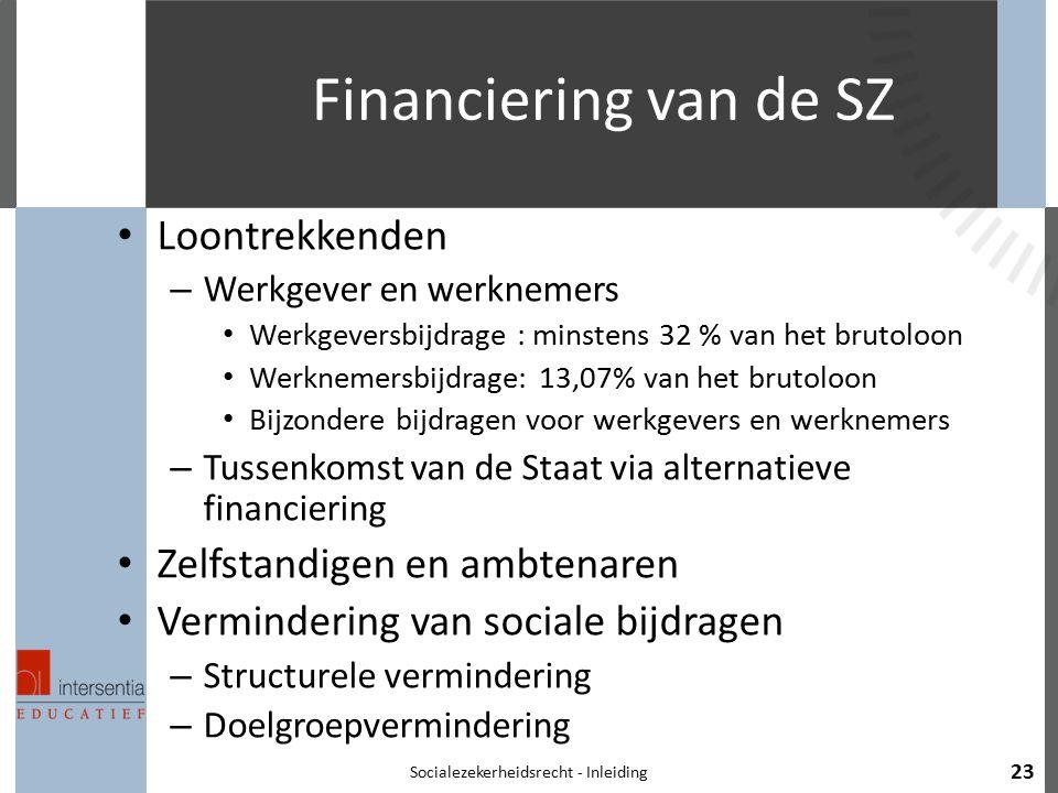 Socialezekerheidsrecht - Inleiding
