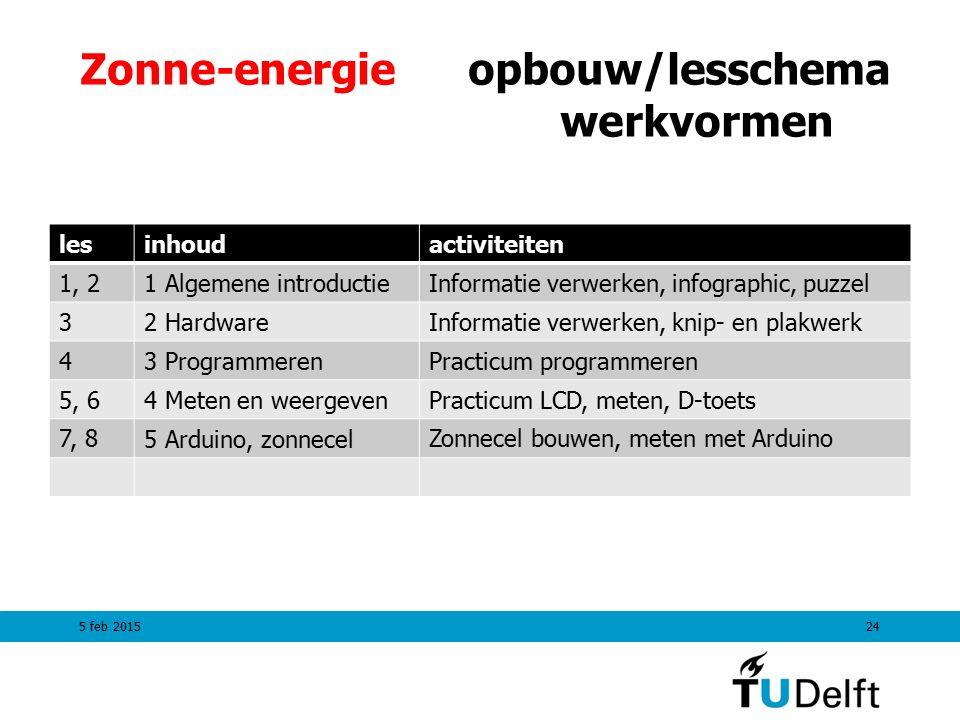 Zonne-energie opbouw/lesschema werkvormen