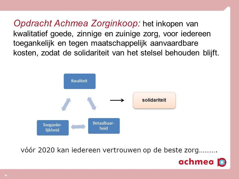 Opdracht Achmea Zorginkoop: het inkopen van kwalitatief goede, zinnige en zuinige zorg, voor iedereen toegankelijk en tegen maatschappelijk aanvaardbare kosten, zodat de solidariteit van het stelsel behouden blijft.