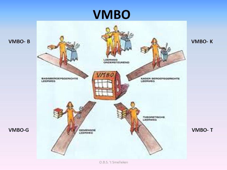 VMBO VMBO- B VMBO- K.