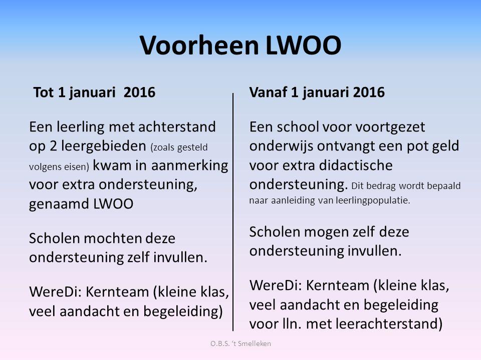 Voorheen LWOO Tot 1 januari 2016 Vanaf 1 januari 2016
