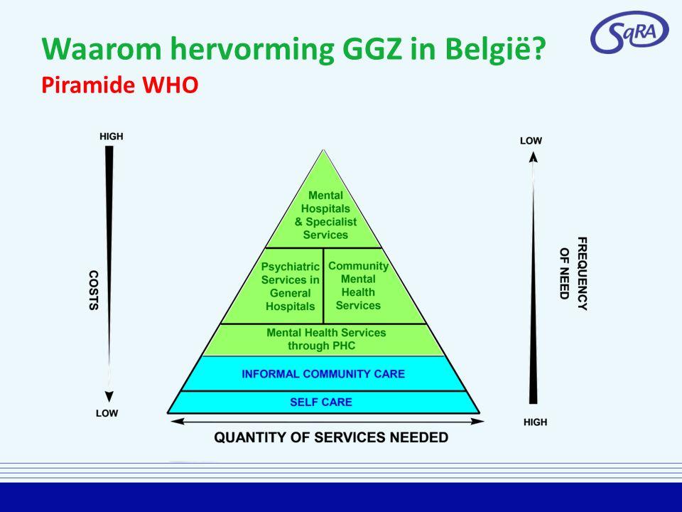 Waarom hervorming GGZ in België Piramide WHO