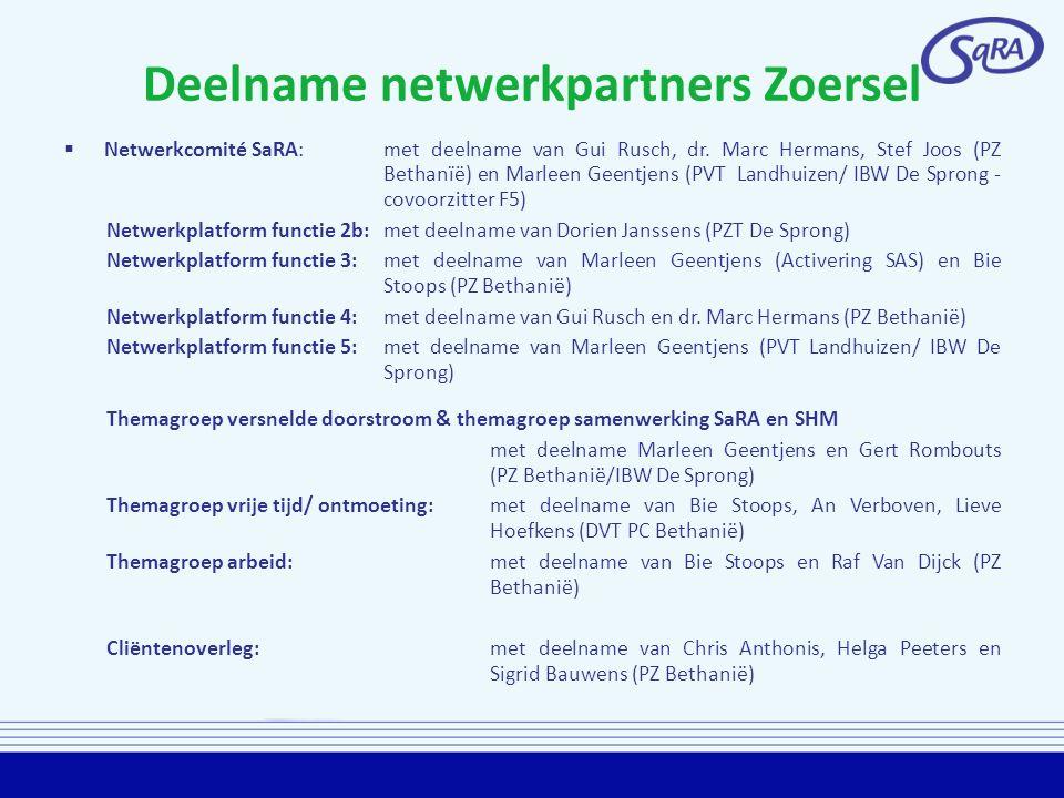 Deelname netwerkpartners Zoersel