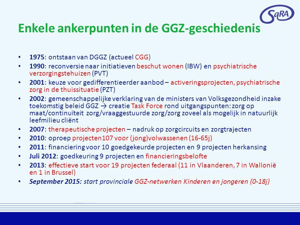 Enkele ankerpunten in de GGZ-geschiedenis