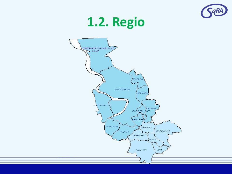 1.2. Regio