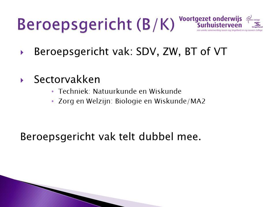 Beroepsgericht (B/K) Beroepsgericht vak: SDV, ZW, BT of VT