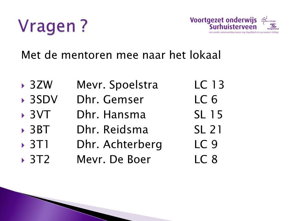 Vragen Met de mentoren mee naar het lokaal 3ZW Mevr. Spoelstra LC 13