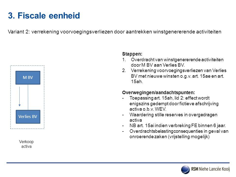 3. Fiscale eenheid Variant 2: verrekening voorvoegingsverliezen door aantrekken winstgenererende activiteiten.