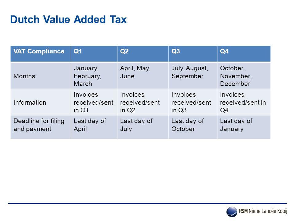 Dutch Value Added Tax VAT Compliance Q1 Q2 Q3 Q4 Months