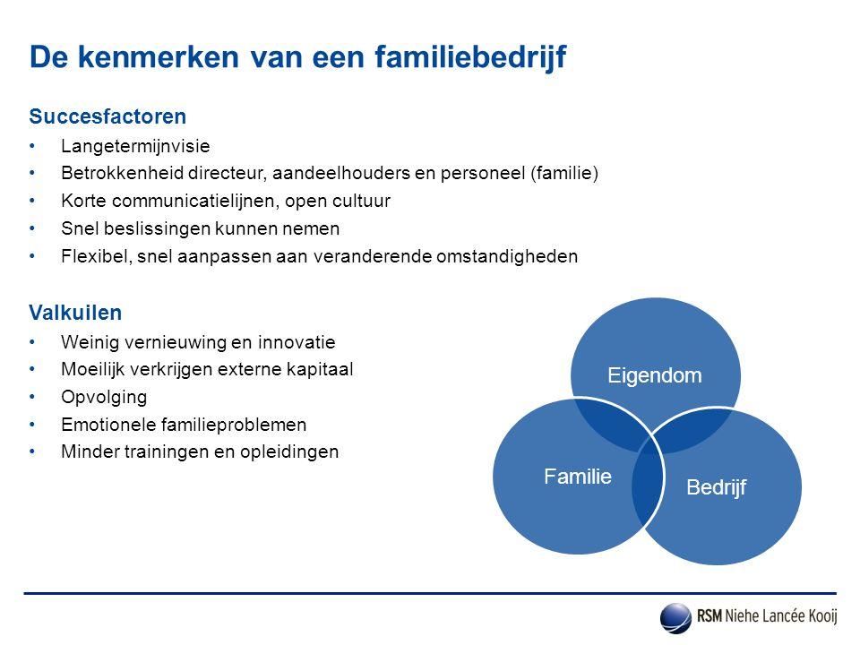 De kenmerken van een familiebedrijf