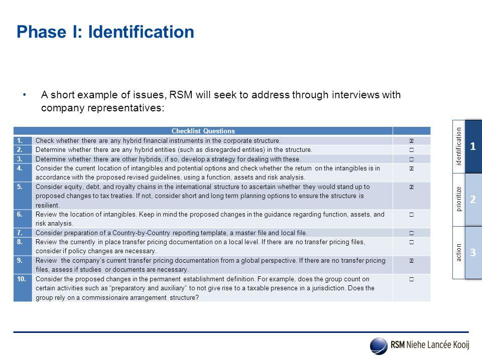 Phase I: Identification