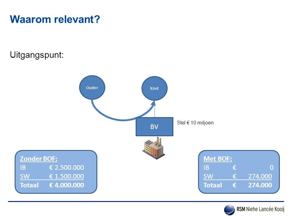 Waarom relevant Uitgangspunt: BV Zonder BOF: IB € 2.500.000