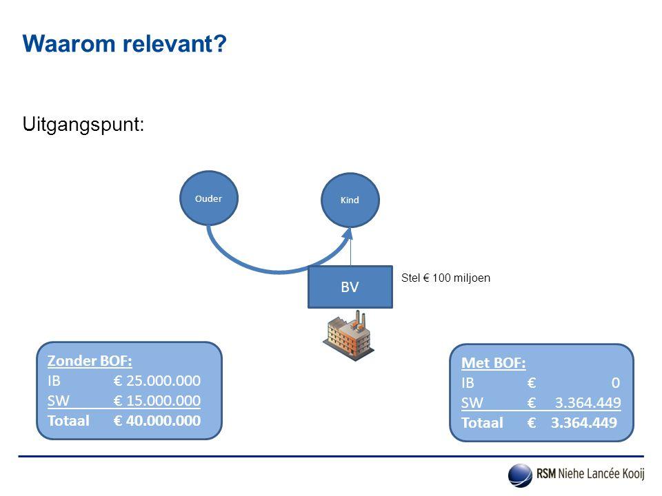 Waarom relevant Uitgangspunt: BV Zonder BOF: Met BOF: IB € 25.000.000