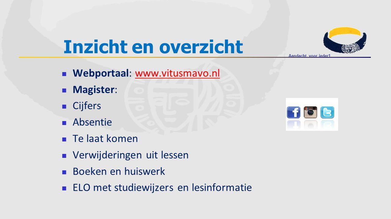 Inzicht en overzicht Webportaal: www.vitusmavo.nl Magister: Cijfers
