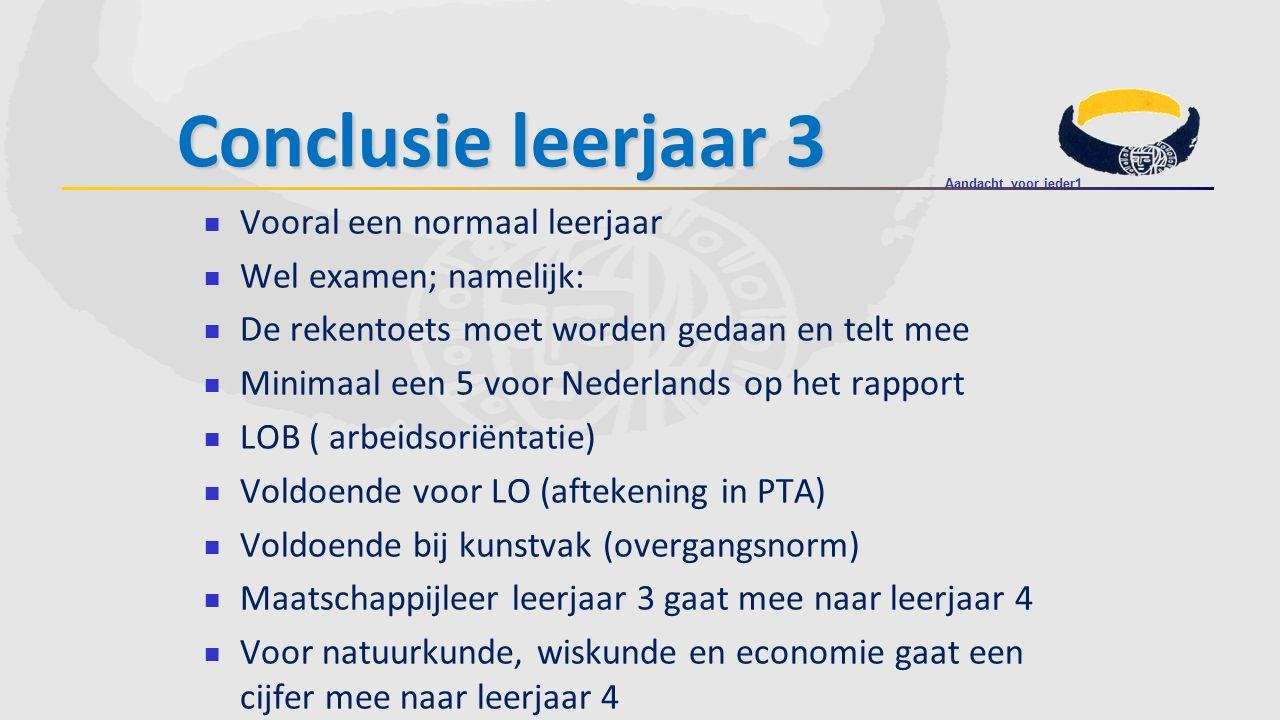 Conclusie leerjaar 3 Vooral een normaal leerjaar Wel examen; namelijk: