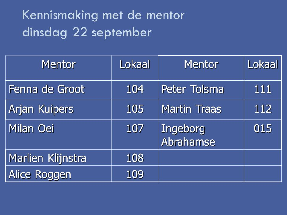 Kennismaking met de mentor dinsdag 22 september